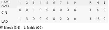 MLB Gameday