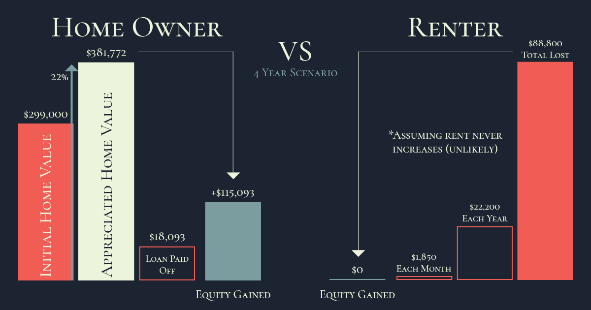Buy vs Rent Infographic.jpg