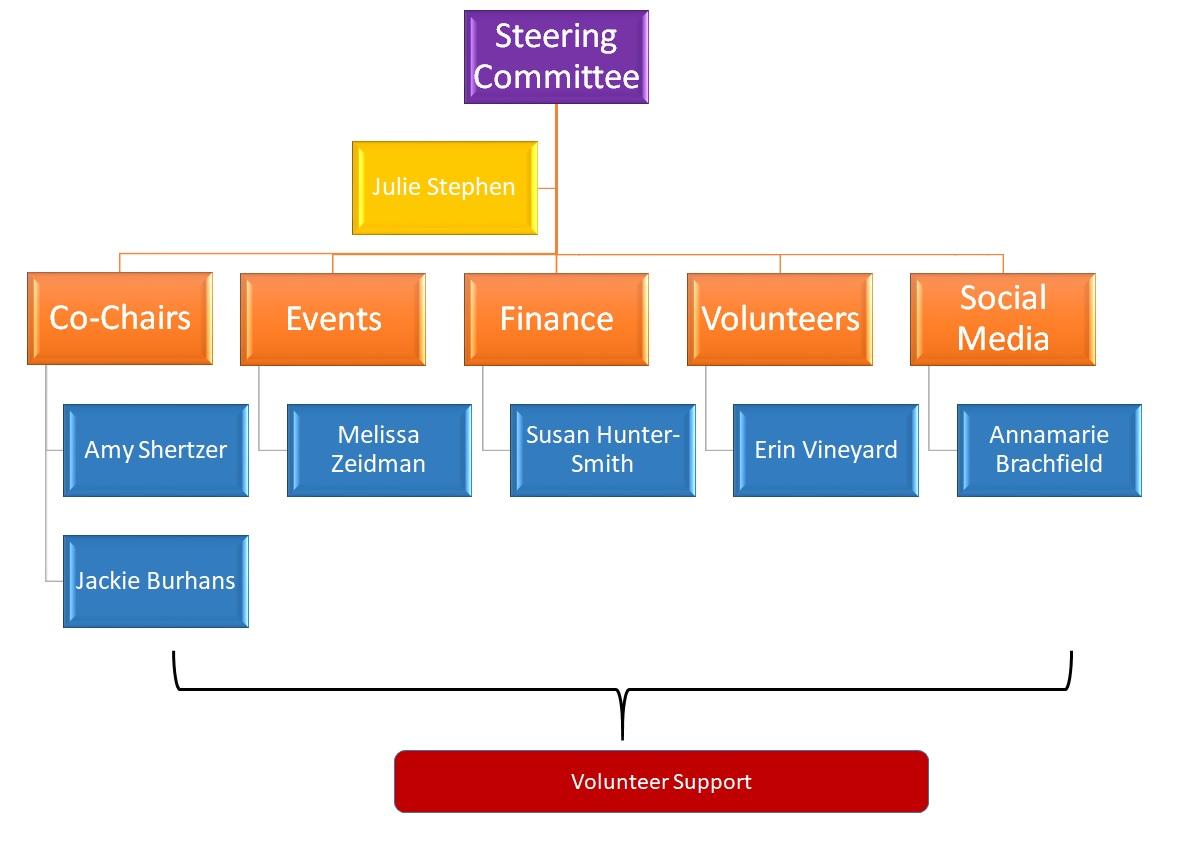org-chart-2.jpg