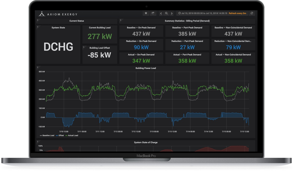 Axiom+dashboard+-+macbook+-+v1.jpg