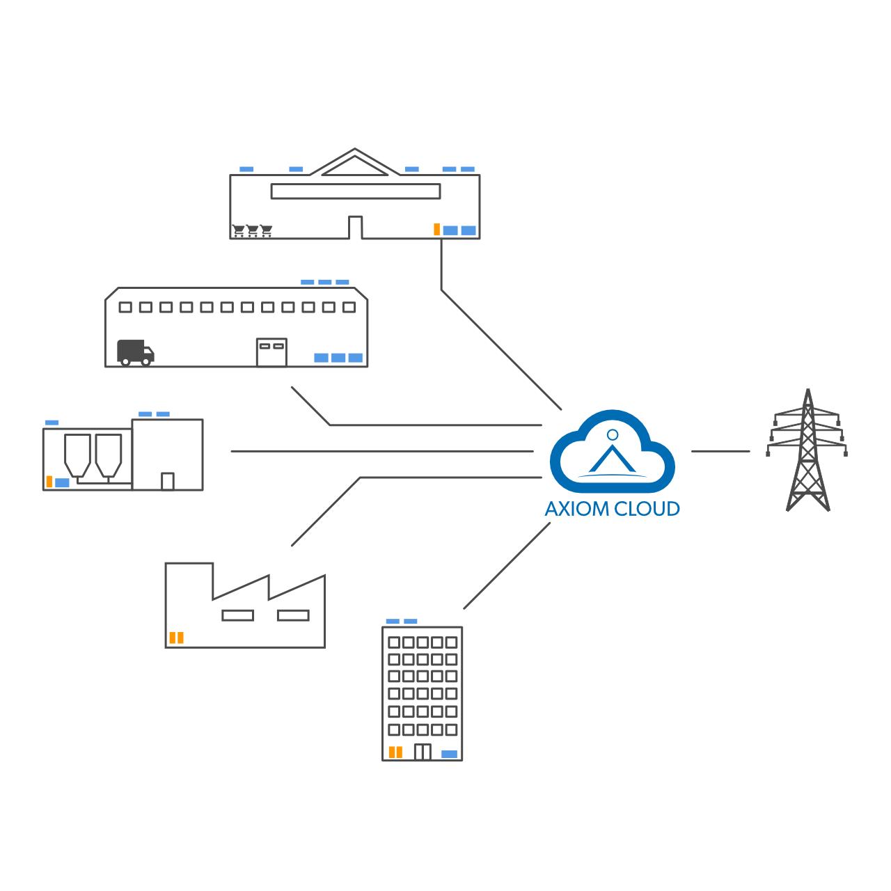 Grid Services.jpg