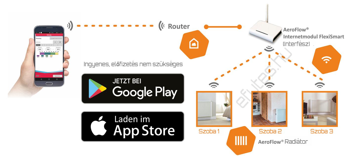 Elektroheizung-Reglertyp-FlexiSmart-Funktionsweise.png
