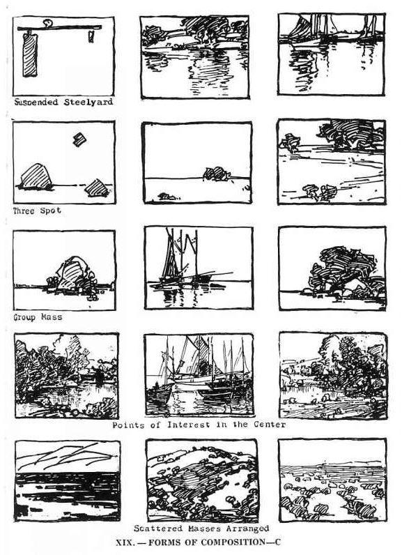 Edgar Payne's book on composition