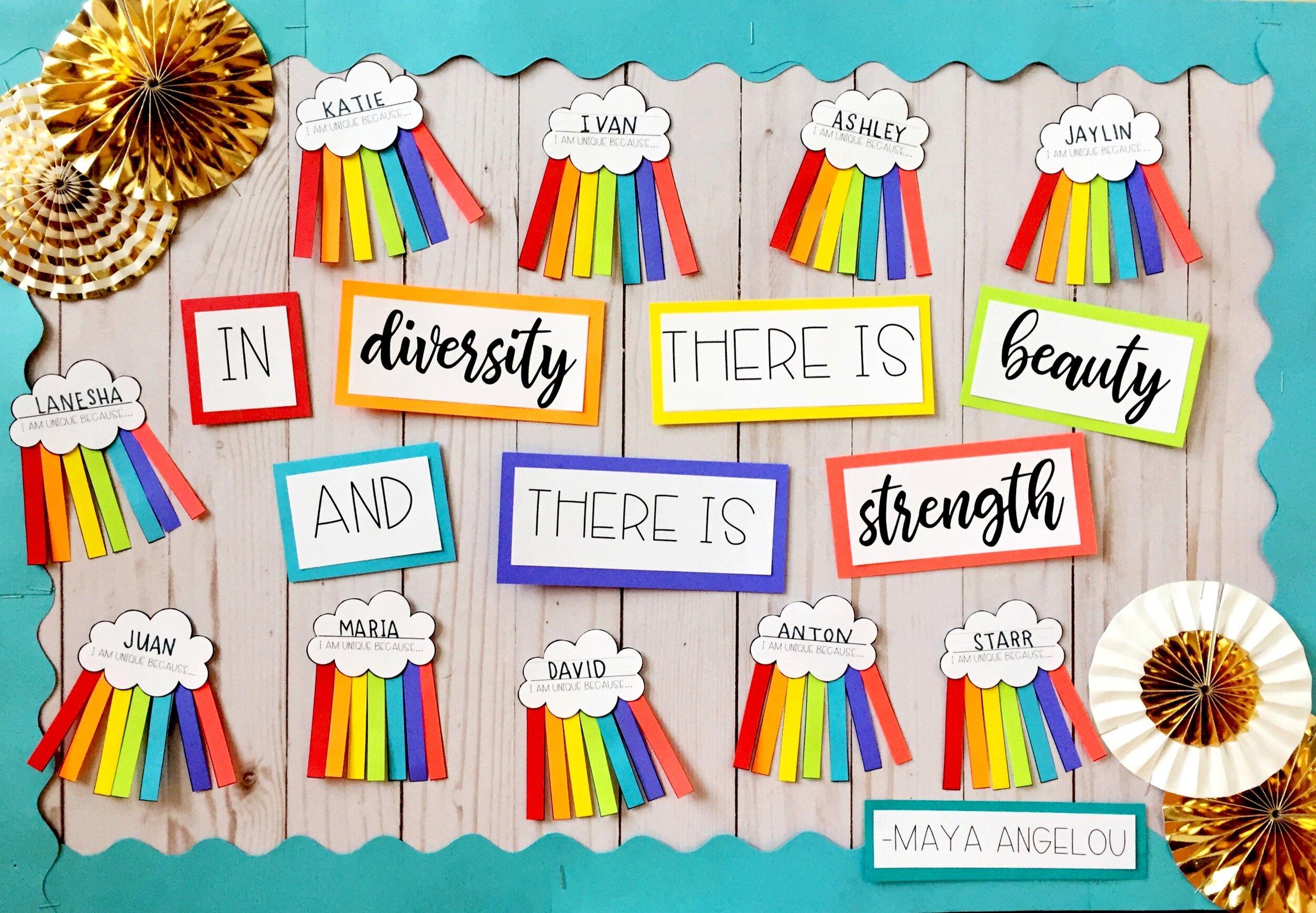 5 Classroom Bulletin Board Ideas For Spring The Designer Teacher