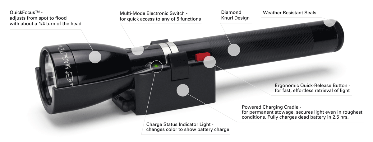 Maglite-ML150LR_RECH_LED_Flashlight-features-v1.png