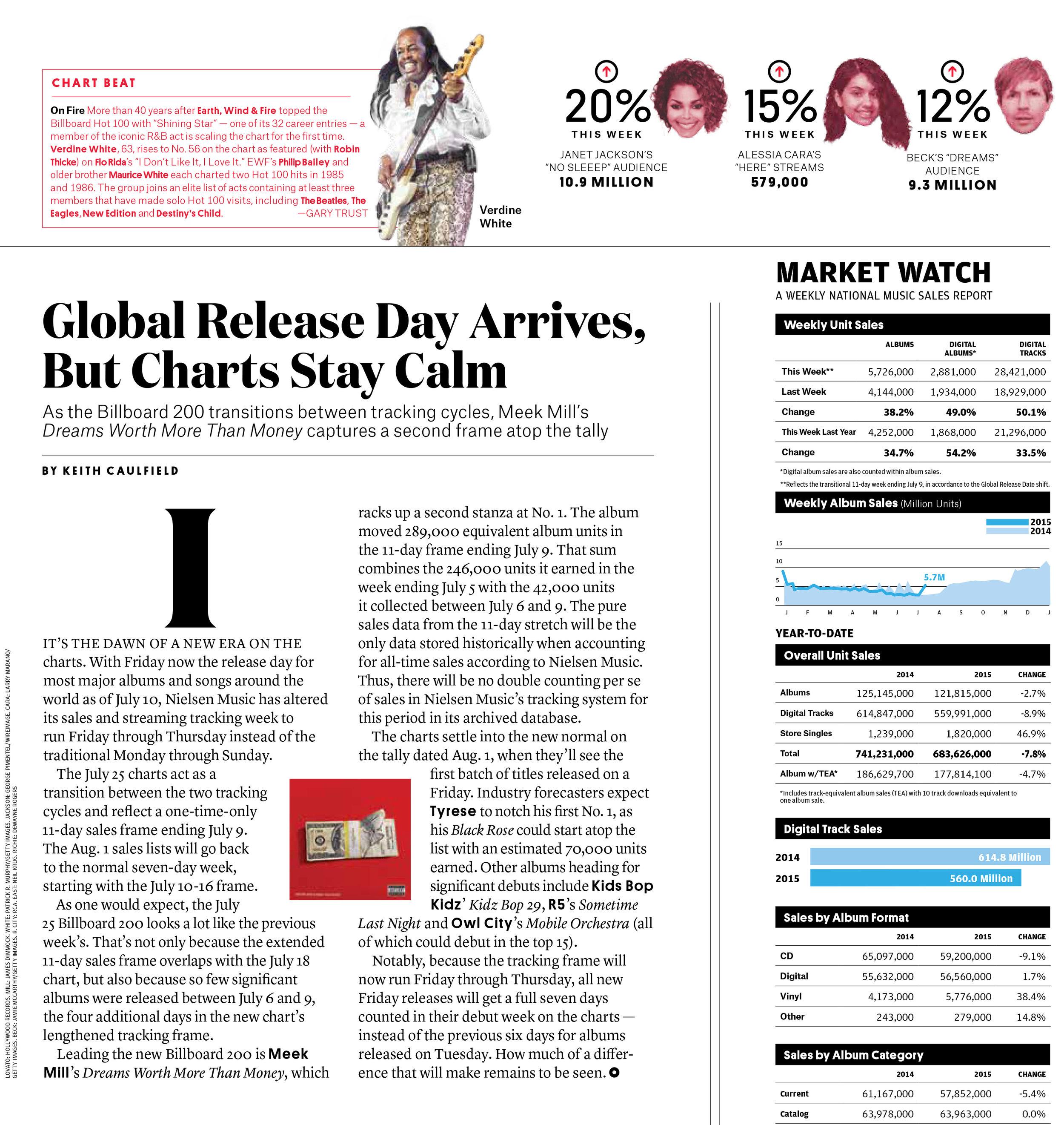 Verdine White-Billboard Magazine