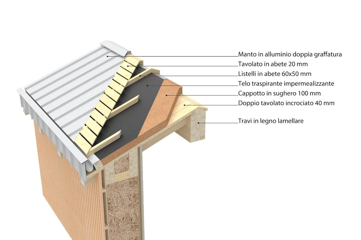 ISOLANTI NATURALI E AD ALTA EFFICIENZA - Vi offriamo diverse soluzioni di coibentazione e finitura dei tetti. La coibentazione da benessere sia in estate che in inverno e un notevole risparmio economico negli anni.