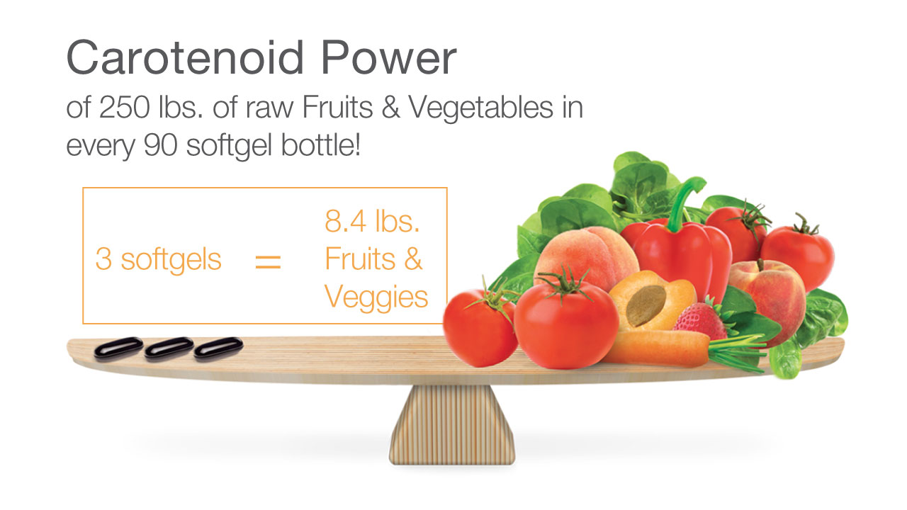 250-pounds-of-raw-fruits-and-vegetables-in-every-bottle-Carotenoid-Complex.jpg