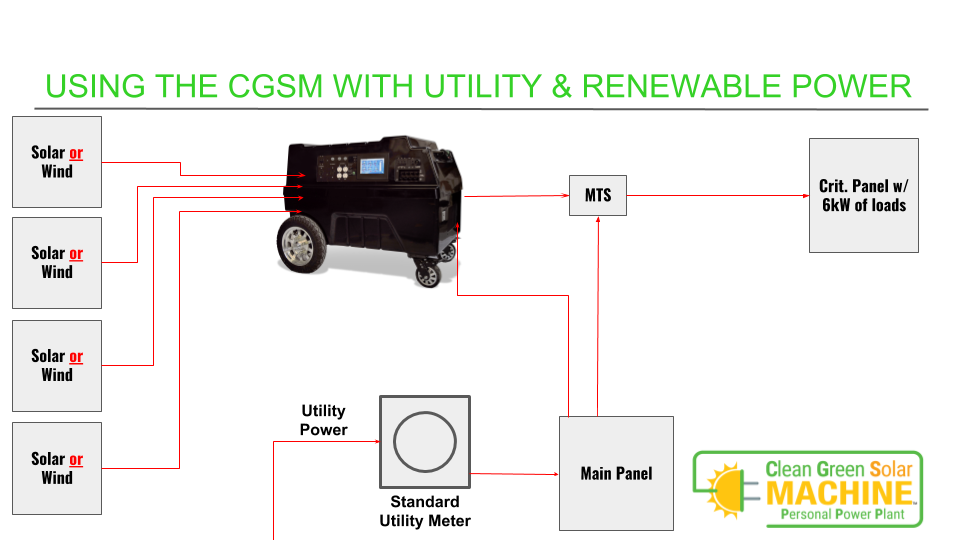 CGSM Renewable (2).png