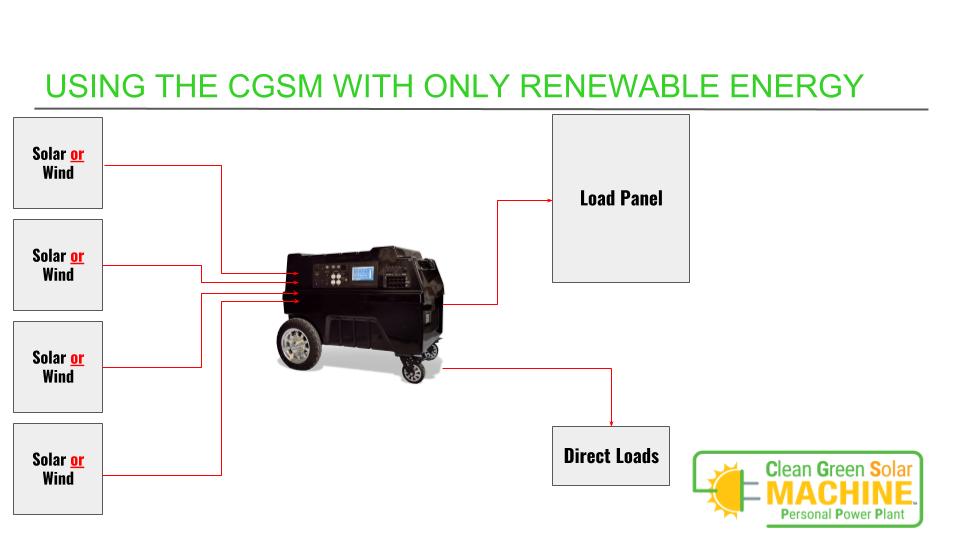 CGSM Renewable (1).png