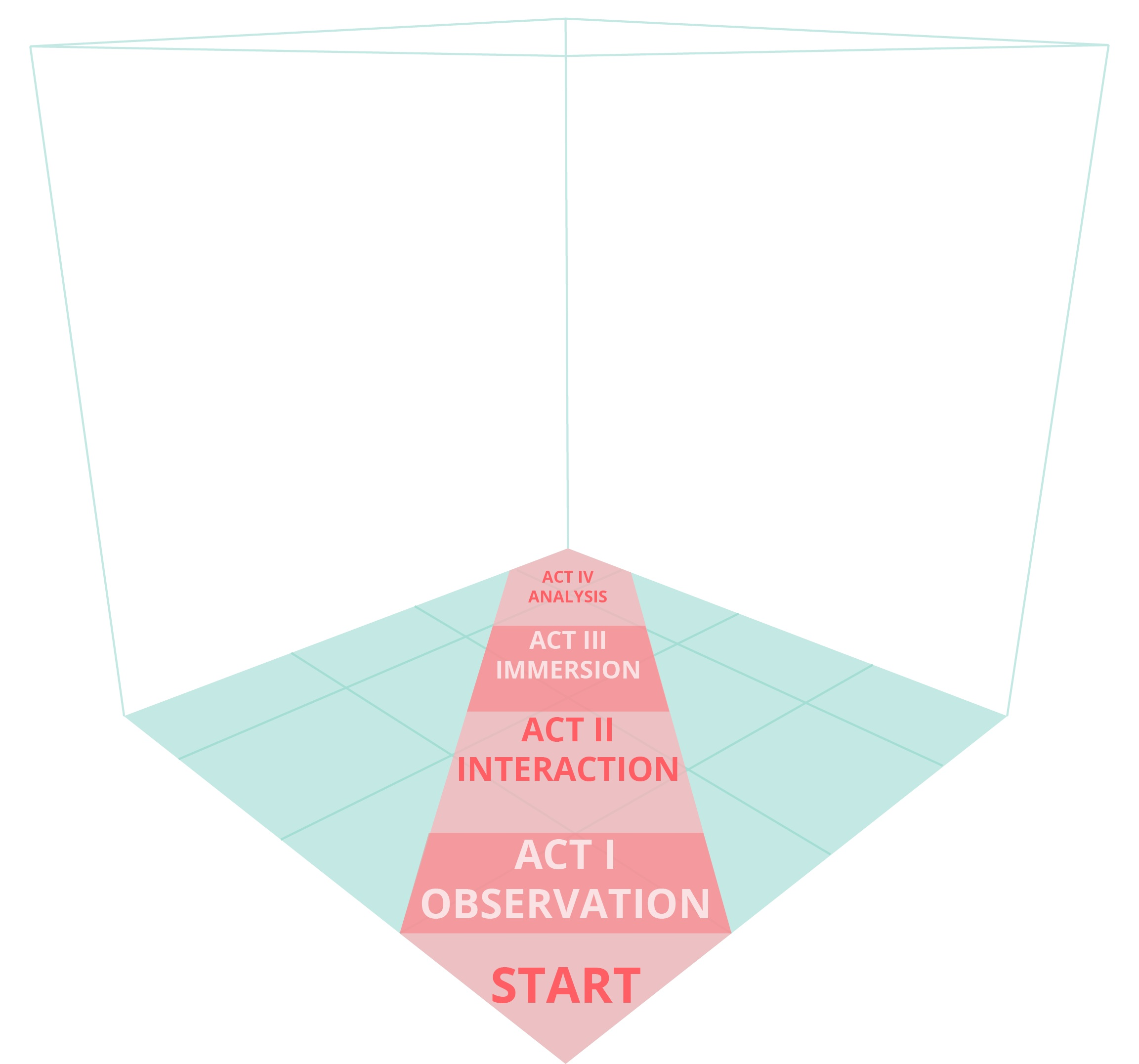 interaction-01.jpg