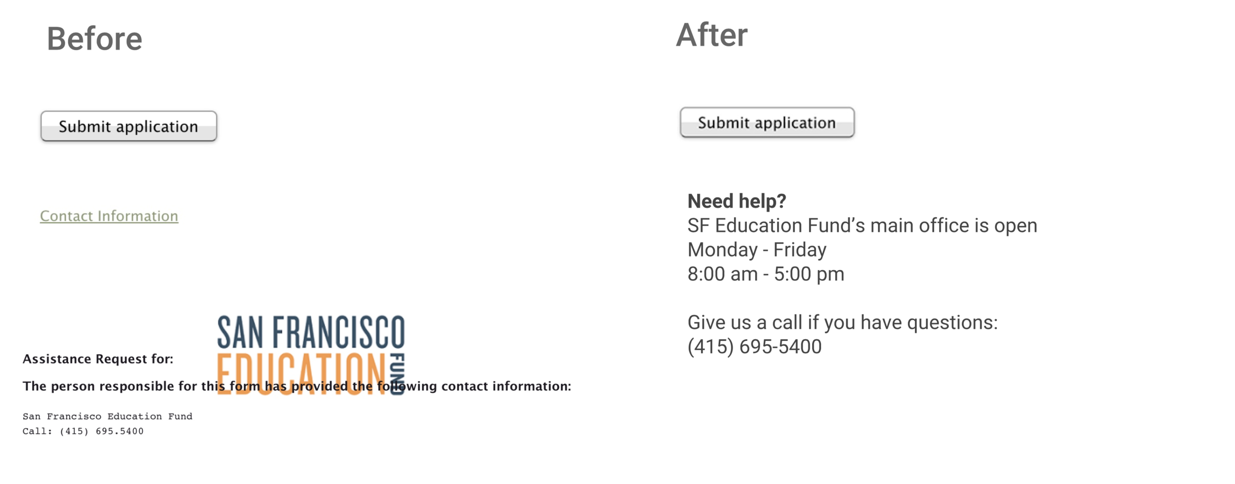 "Here we simplified the information at the end of the form before users hit ""submit application.""  Instead of asking users to click on the green link, (which leads to a new page that has the SF Education Fund logo and overlapping text seen above), we are able to keep users on the page by providing clearer guidance via a ""Need Help?"" section. Users now know what days and times they can call and they know they'll reach the main office. This provides clearer expectations and guidance for users, which was lacking before."