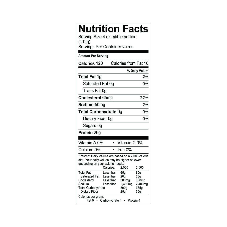 BS Breast Nutrifacts.jpg