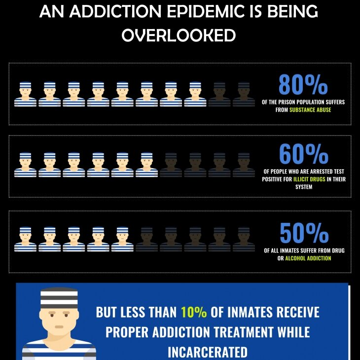 Sept-22-Addiction-Treatment-in-Prison-Featured-Image-730x730.jpg