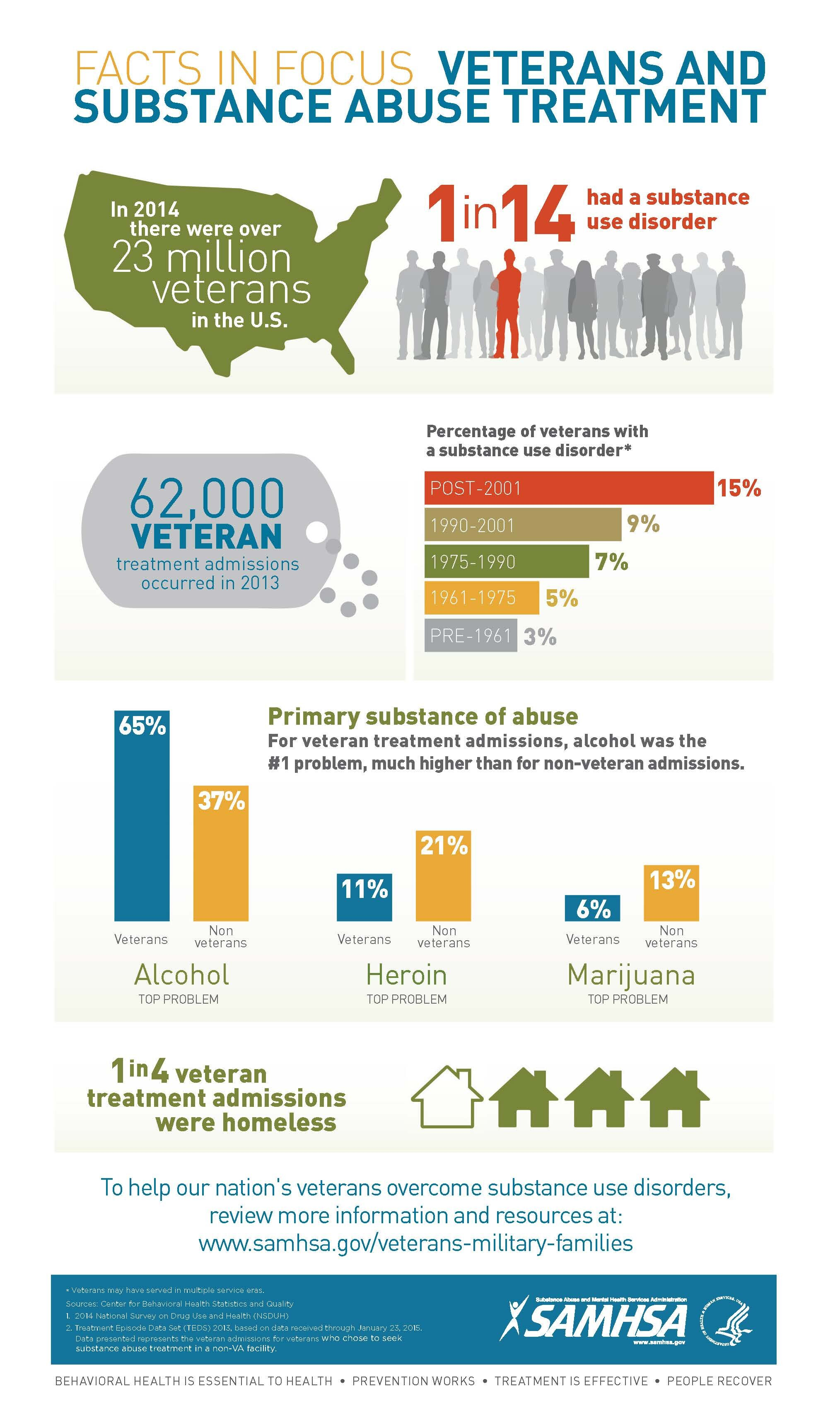veterans-day-infographic.jpg