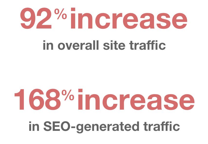 merrygood-seo-google-analytics-creative-advertising-agency.jpg
