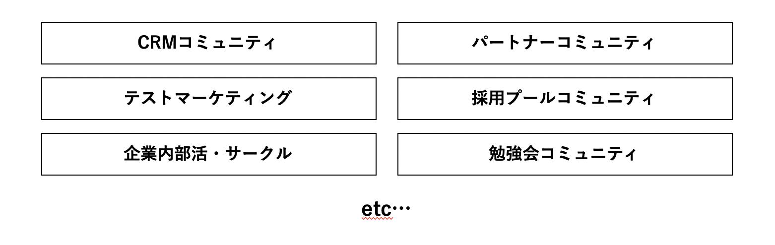 コミュニティカテゴリ.png