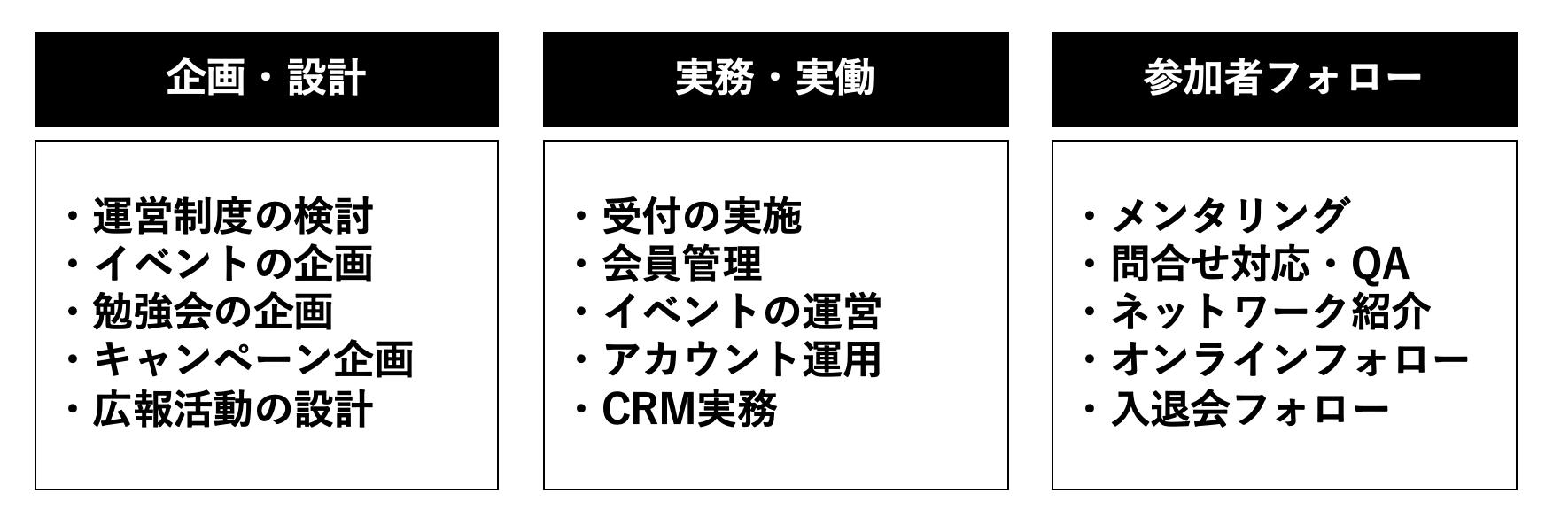 コミュニティ業務.png