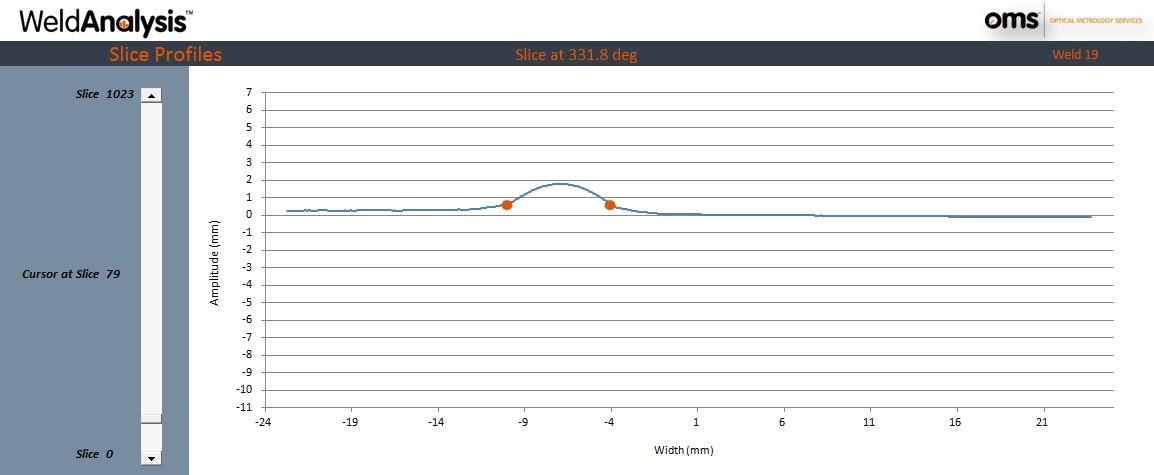 Copy of Example of slice profiles in Excel weld report