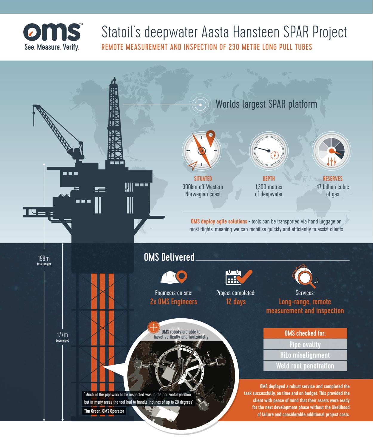 Aasta Hansteen infographic.jpg