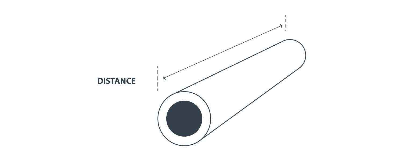 Pipe length measurement