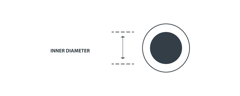 Pipe inner diameter measurement