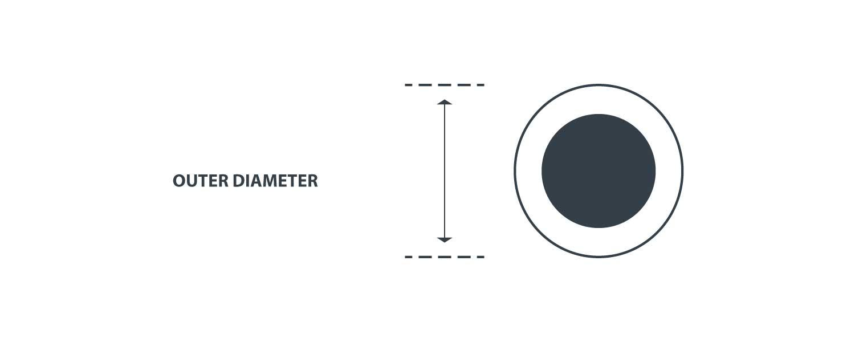 Pipe outer diameter measurement
