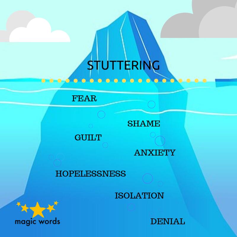 iceberg-graphic.png