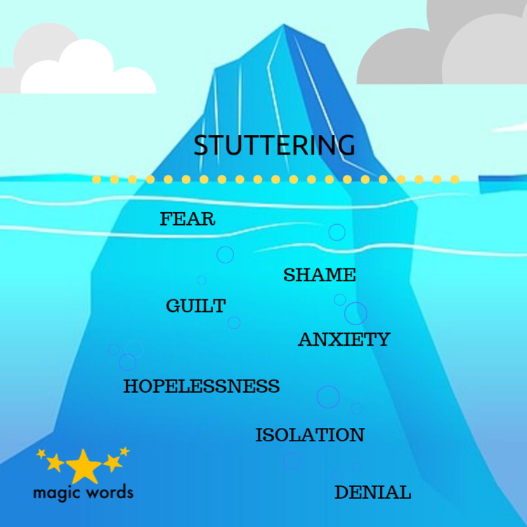 [Resim: iceberg-graphic.png?format=750w]