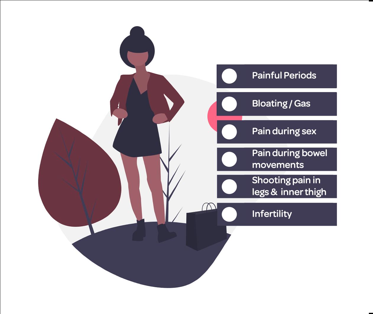 6 Cardinal Symptoms of Endometriosis