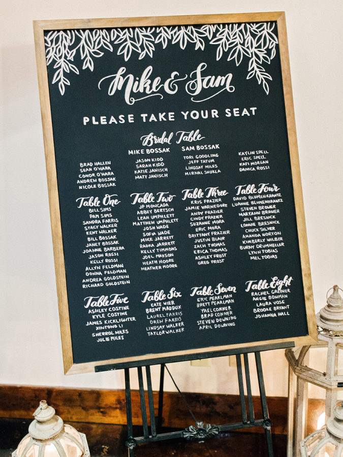 industrial-wedding-ideas chalkboard.jpg