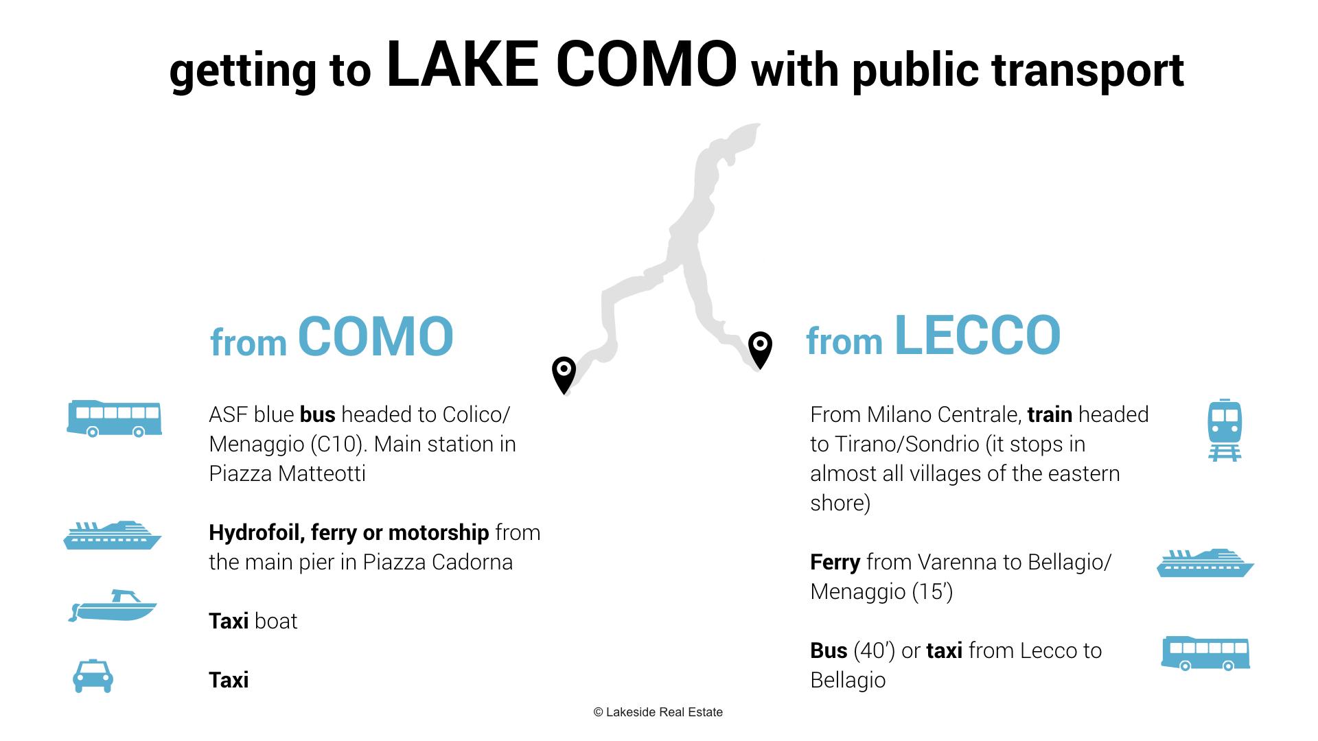 Public transports on Lake Como: a summary