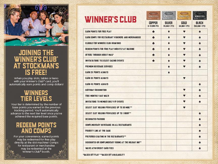 winnersclubbrochure.png