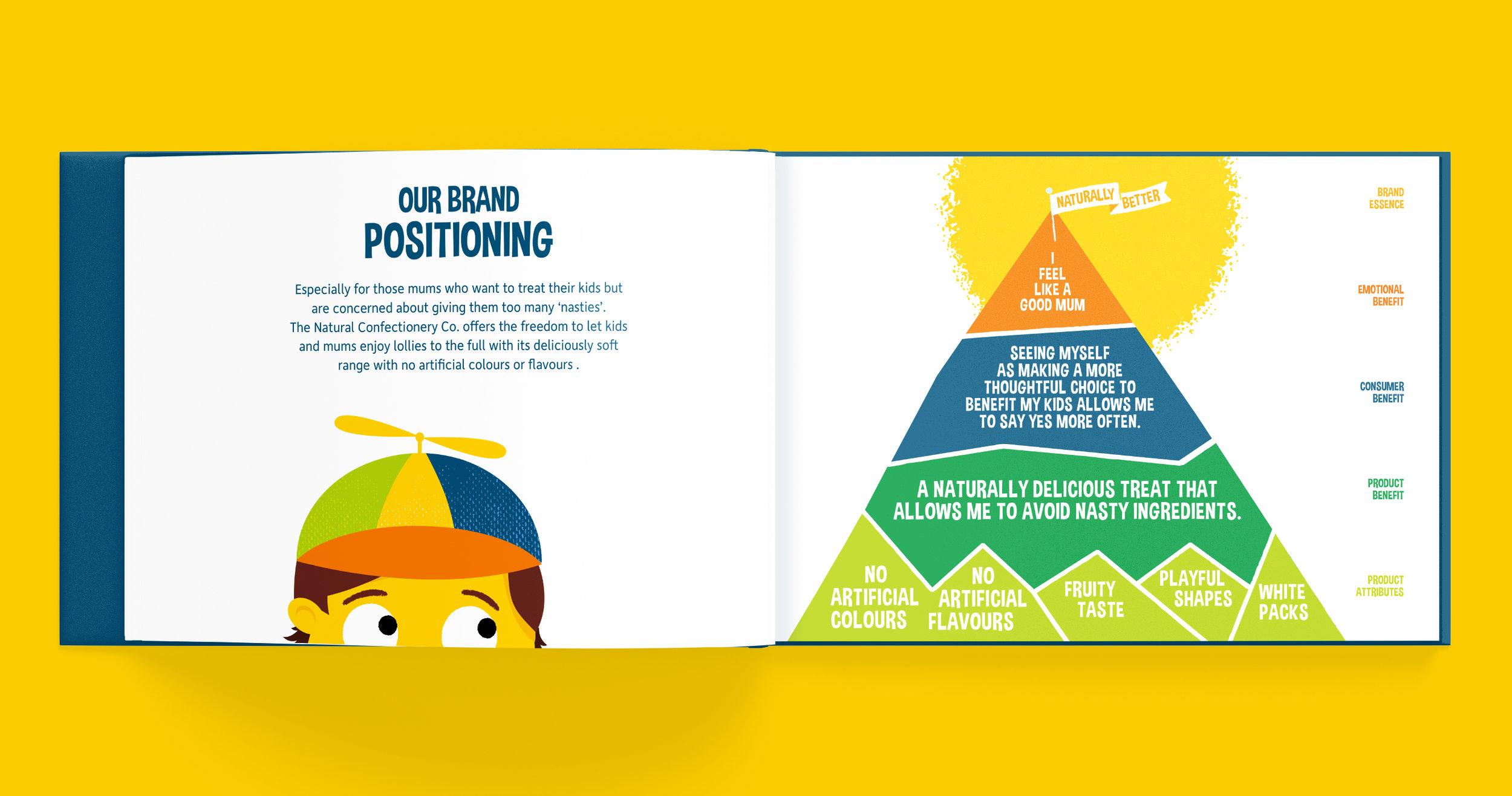 TNCC_Brandbook-spread-02.jpg