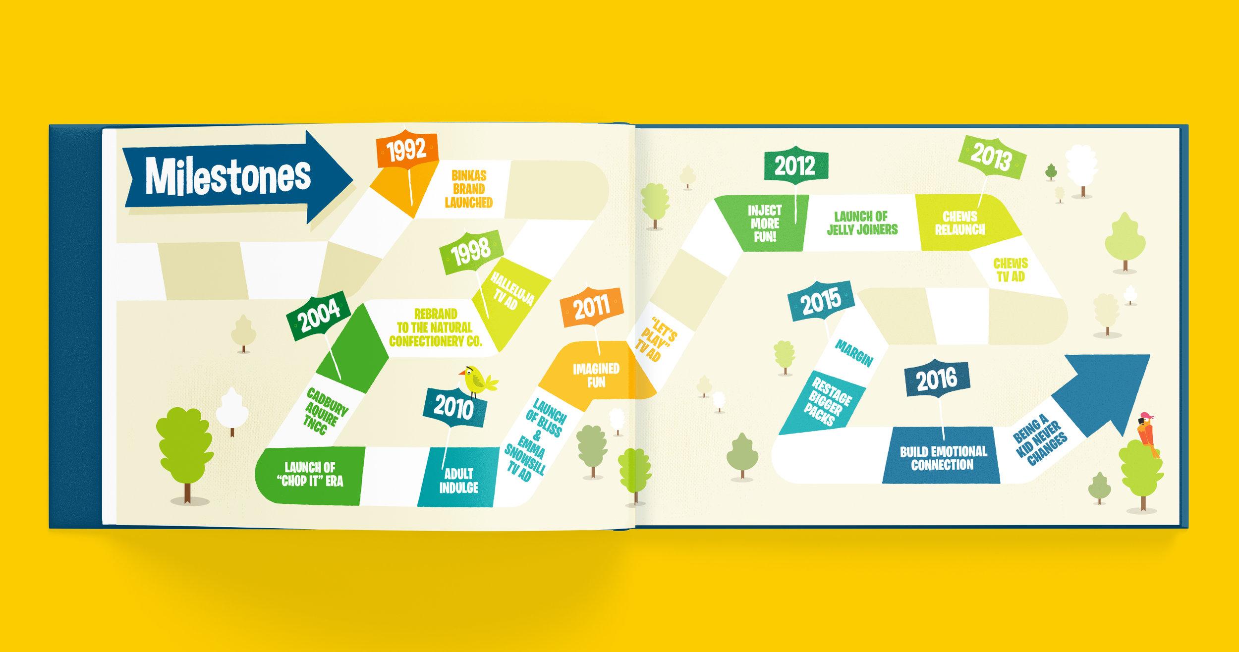 TNCC_Brandbook-spread-03.jpg