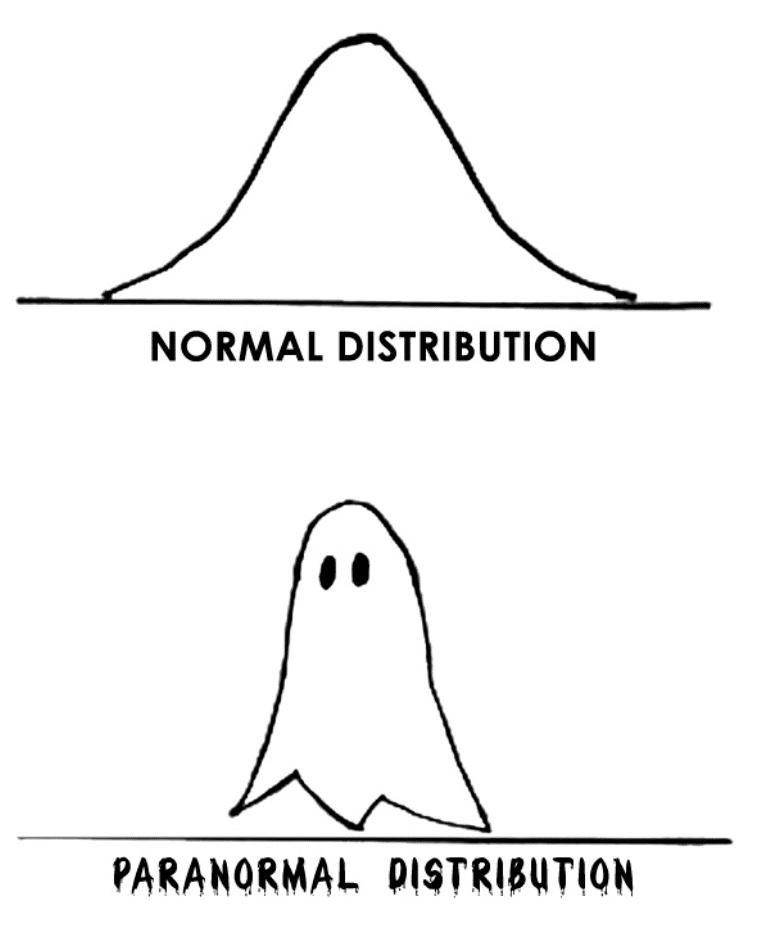 Ghost distribution