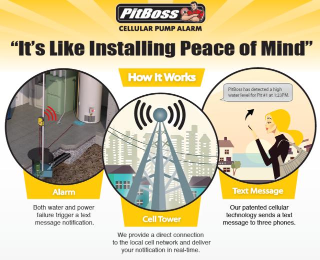 universal-pitboss-alarm.png