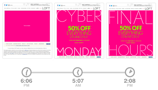 Great example of a Cyber Monday email sequence from Loft. (credit:  Litmus )
