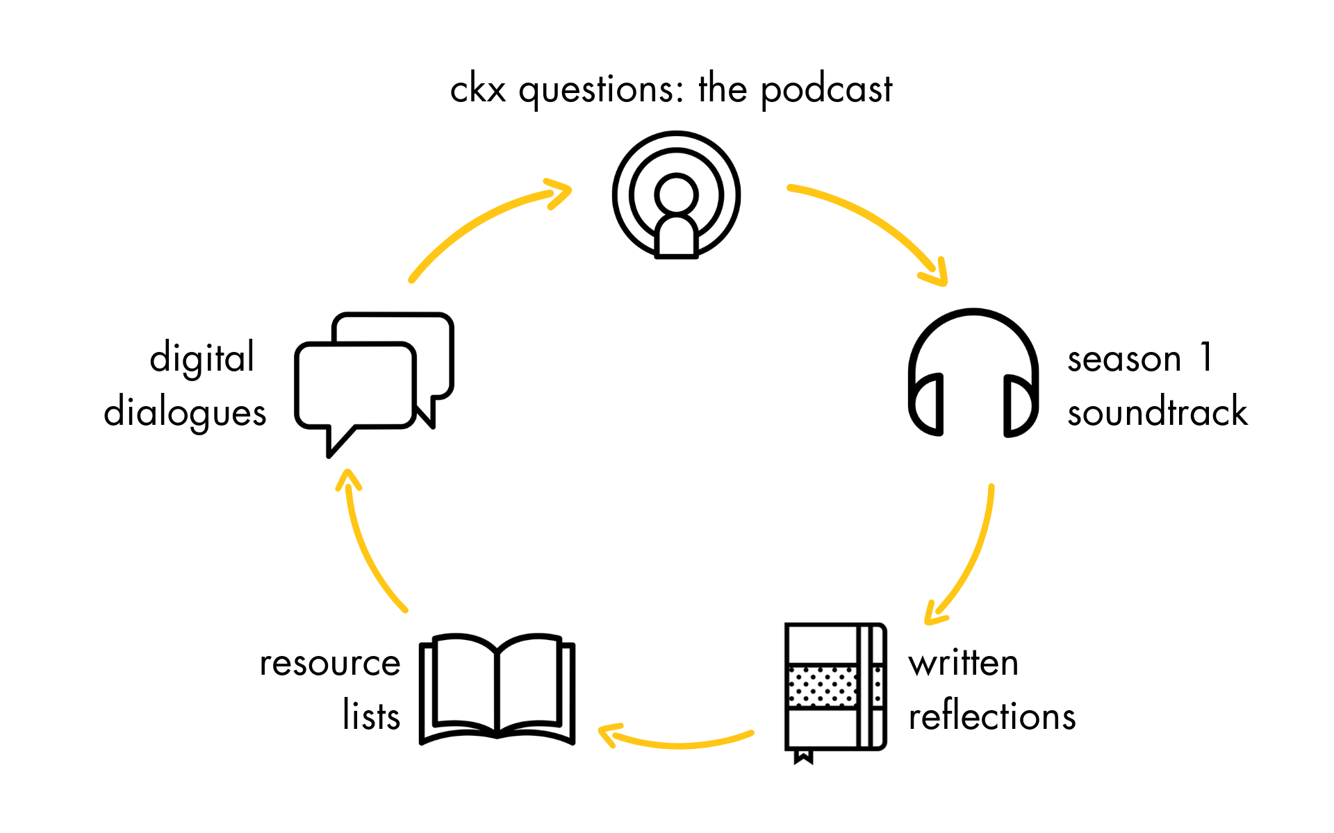 _CKX Questions icons (3).png