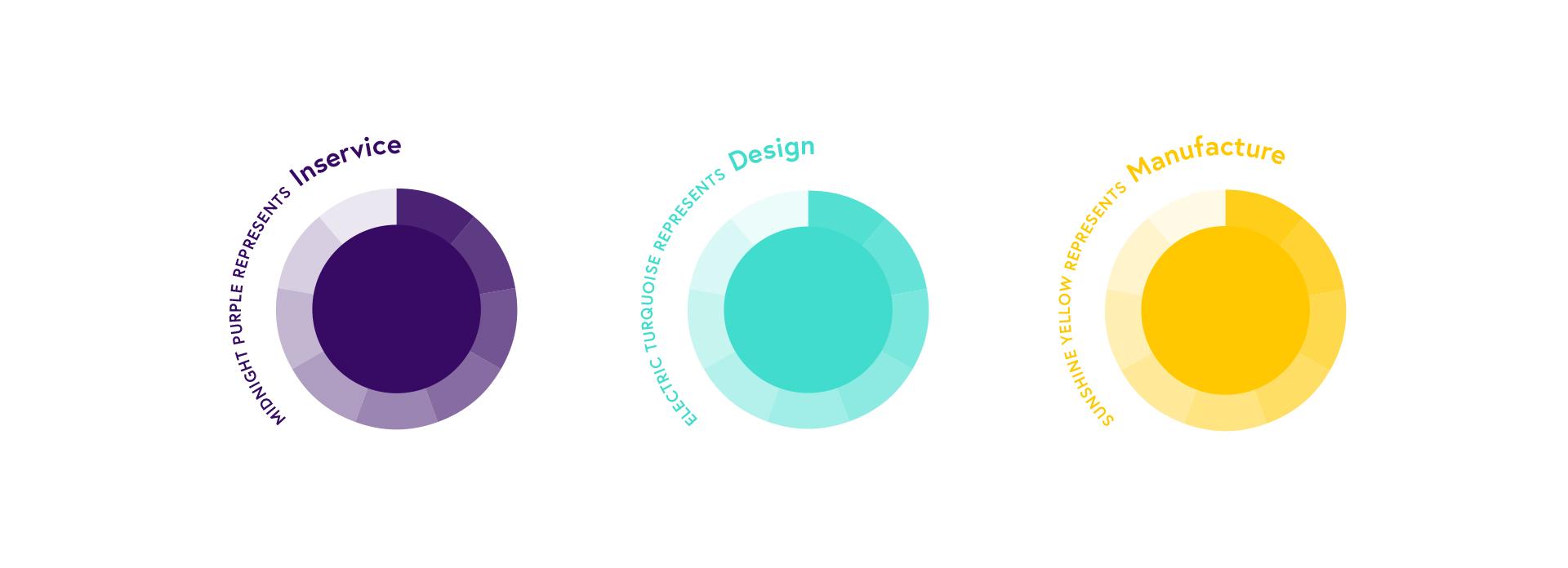 elsio logo colour breakdown