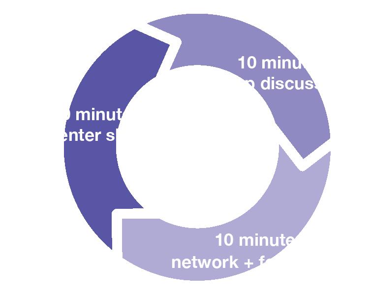 kcec-unconference-process-01.png