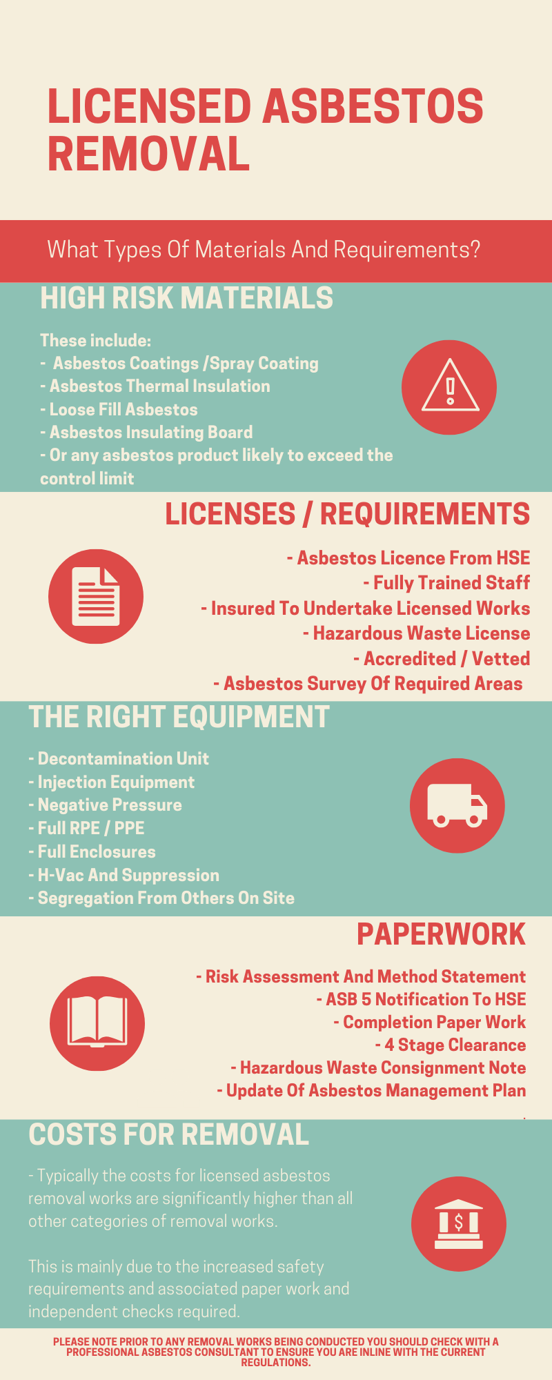 Licesned Asbestos Removal New.png