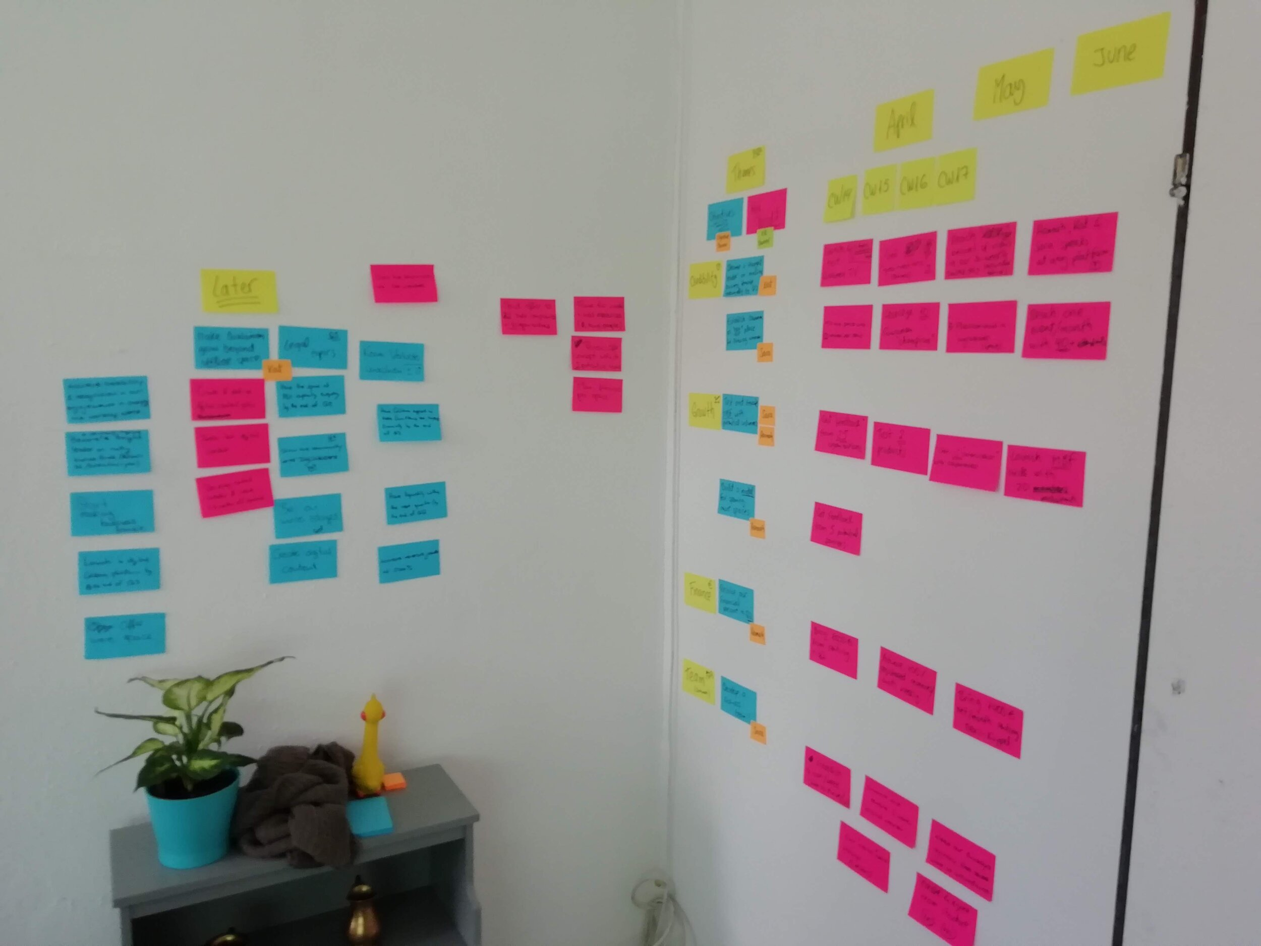 Initial brainstorm and clustering of OKRs for Q3 2019.