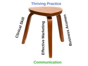 Thriving-Practice-3-Legged-Stool-300x225.jpg