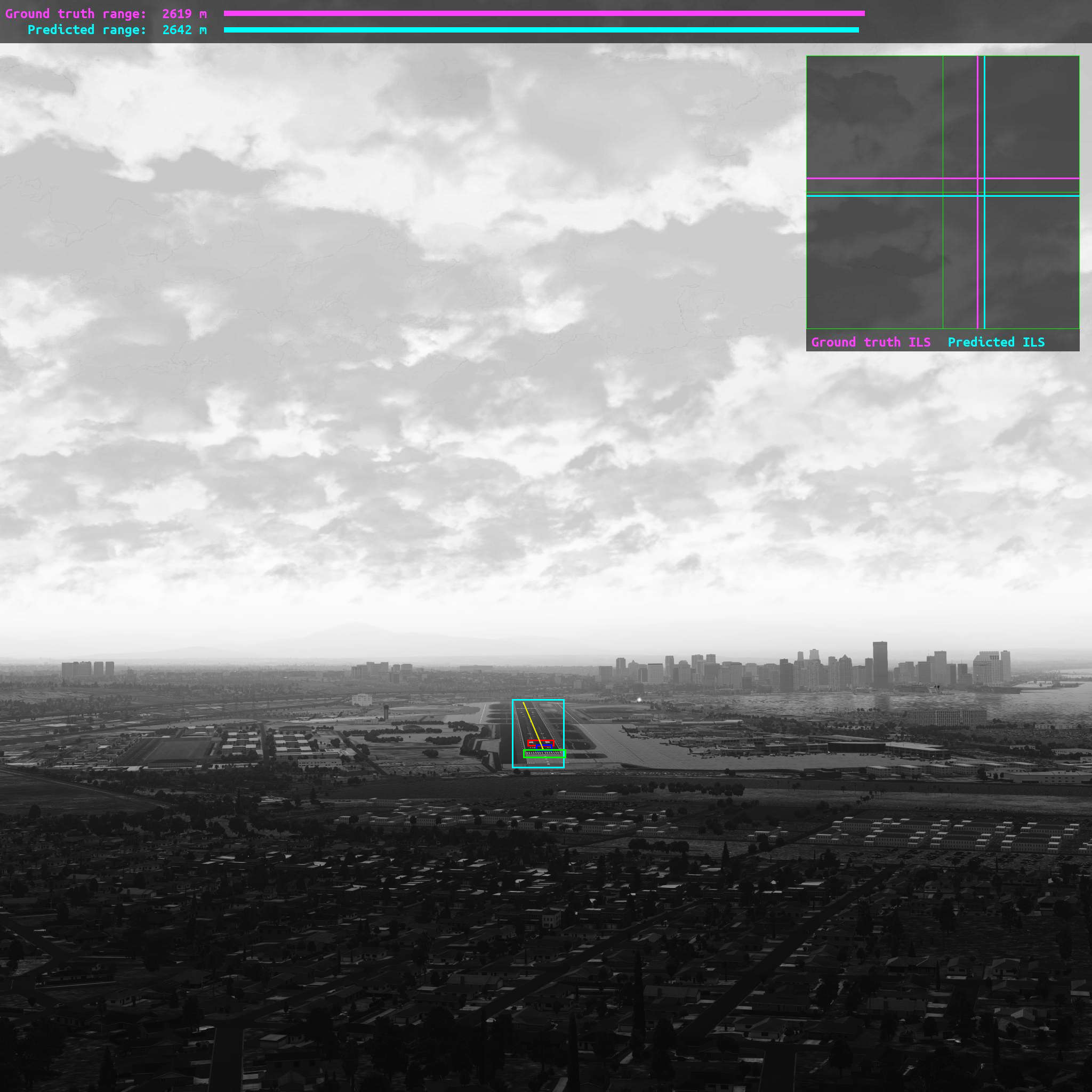Figure 2: Photorealistic simulation allows Wayfinder to rapidly train and test neural networks on large, scalable, and highly customizable datasets. Here we simulate a forward facing camera on final approach to runway 9 at San Diego International Airport. Our neural network architecture is able to detect runways and runway markings, as well as the remaining distance to the runway and vertical and lateral deviations from the nominal approach flight path.