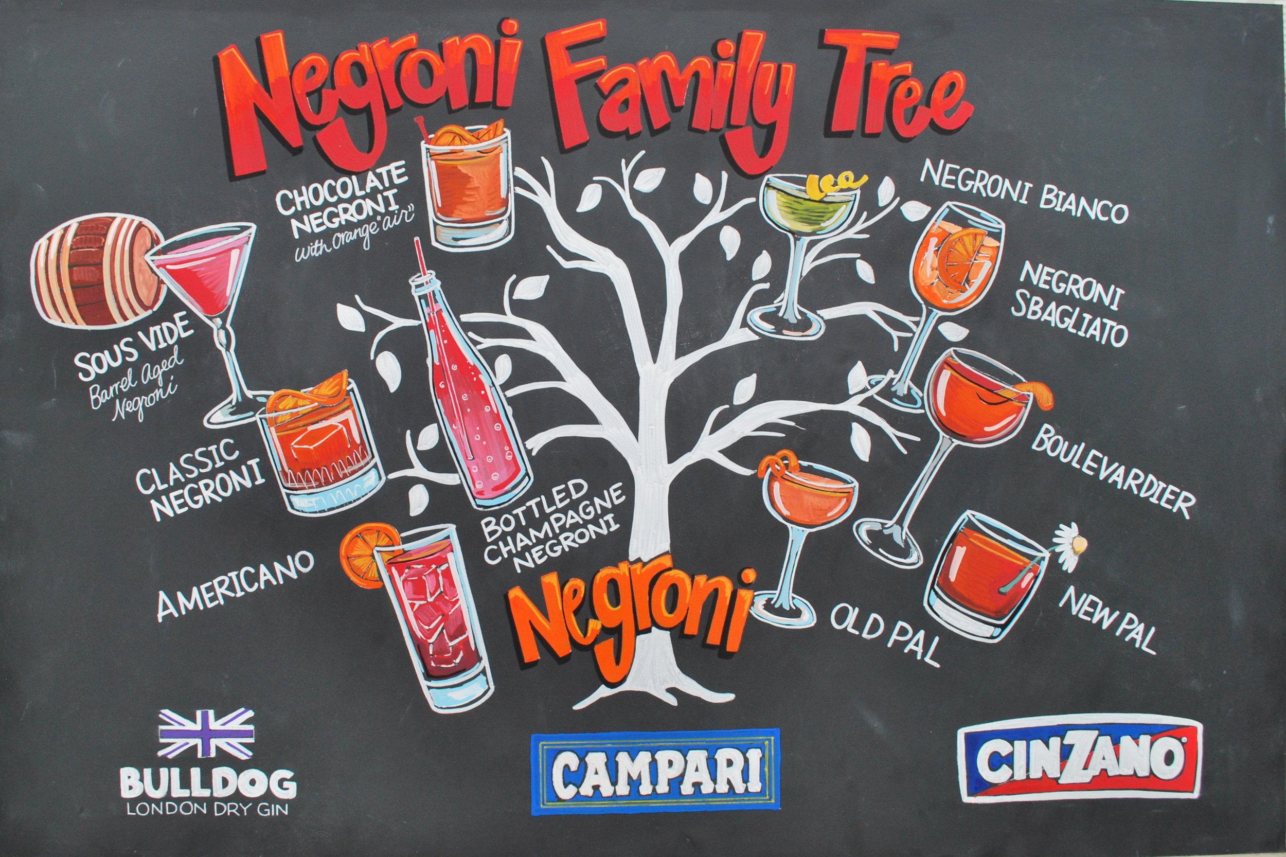 Negroni NYC Chalkboard artist Chalk Menu board Event.JPG