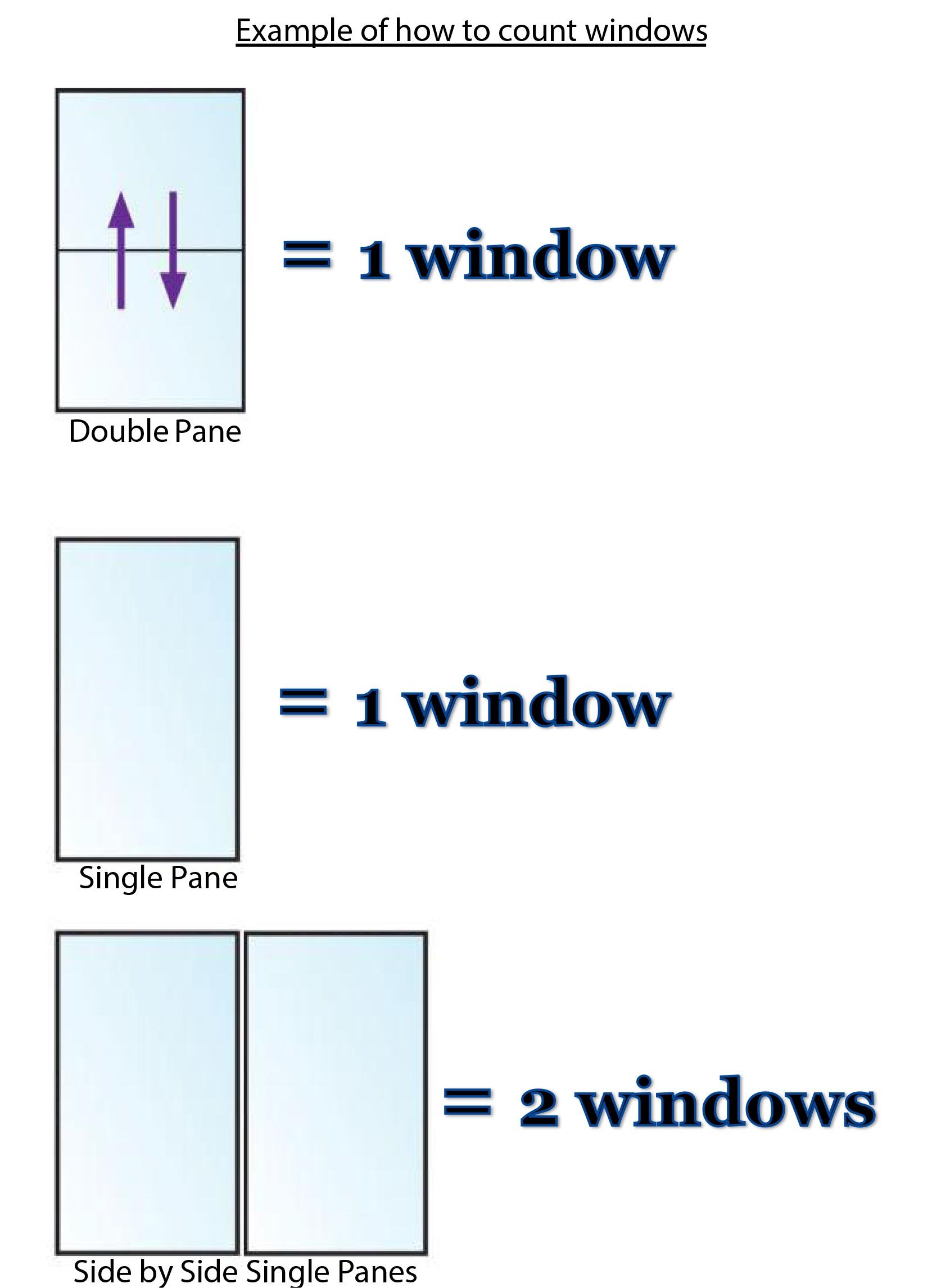 Rigdon-Window_Count-2.jpg