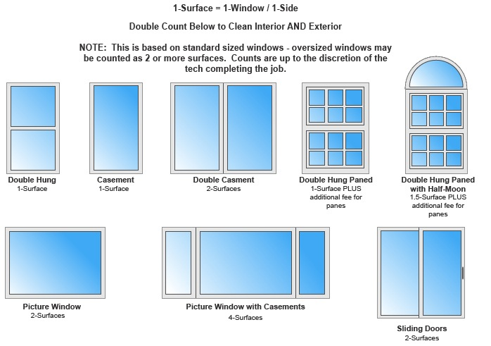 Window-Count-updated-for-new-web.jpg