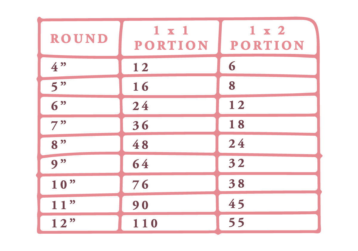 round_portion_guide.png