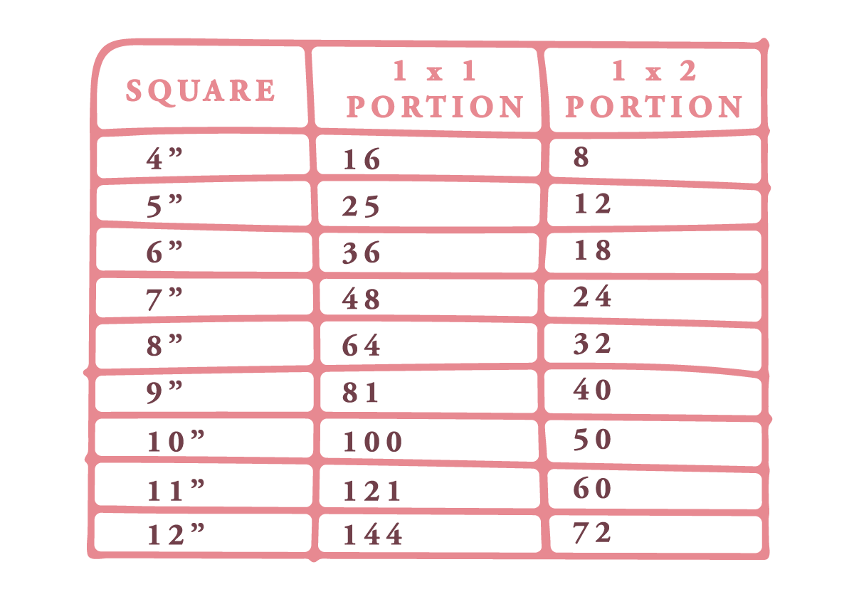 Square_portion_guide.png